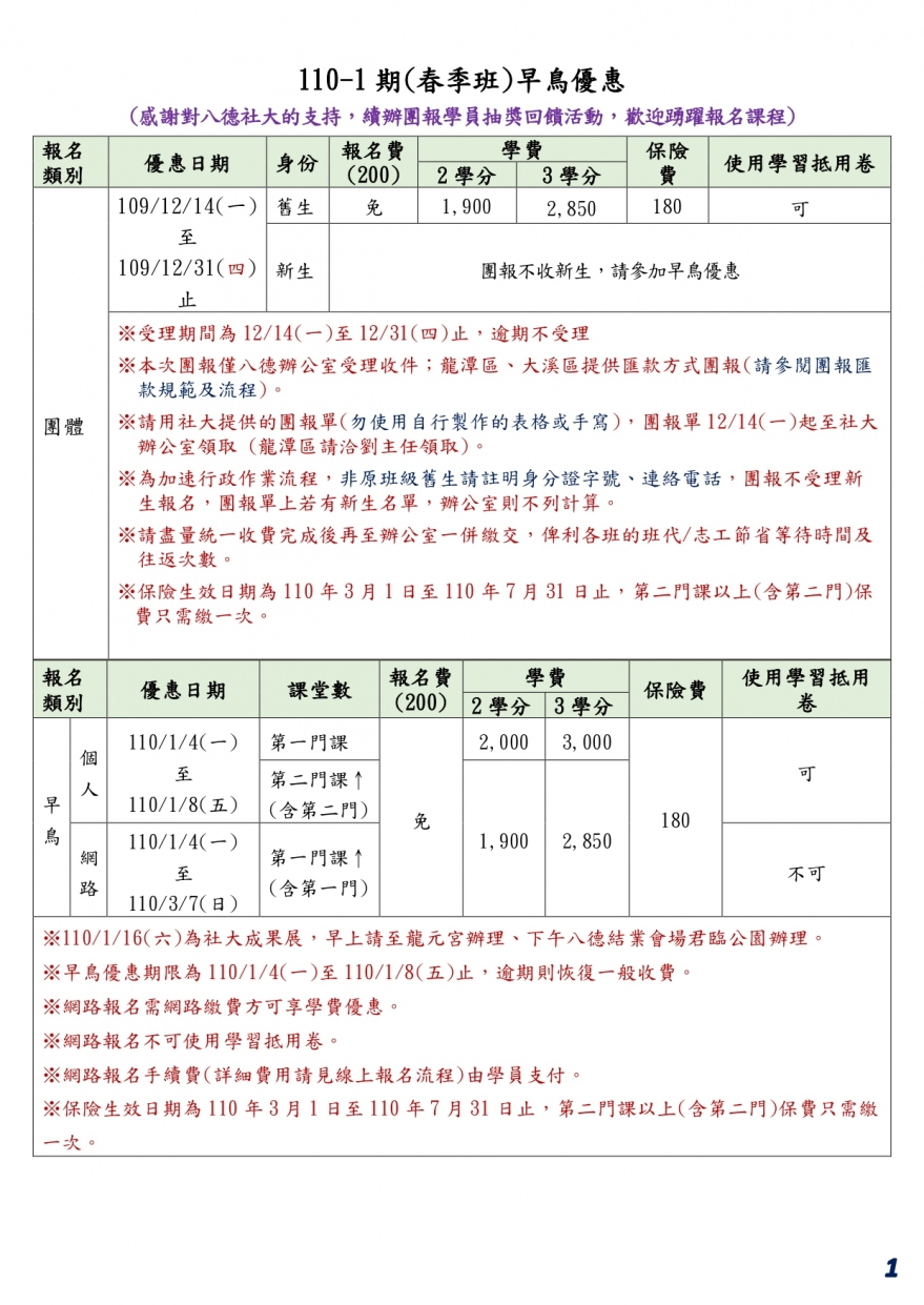 110-1(春季班)報名優惠期程&團報抽獎公告(更新--抽獎時間延期)圖片1